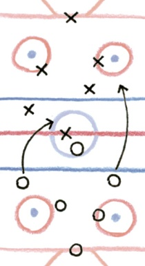 Hockey Strategy