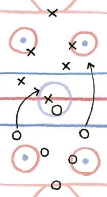 Hockey Strategy